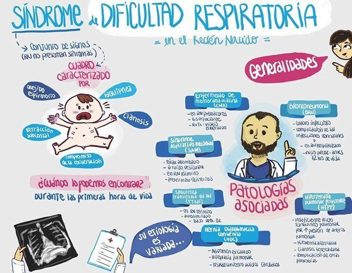 syndrome de détresse respiratoire infographie des bébés